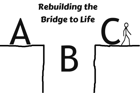 Rebuilding The Bridge To Life Biblical Preaching